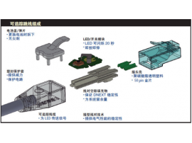 CAT 6A系统 - 10GX系列可追踪跳线